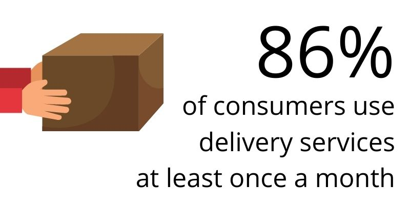 stat about managing deliveries in apartment buildings