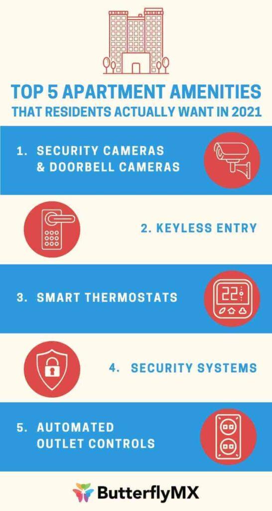 top 5 apartment amenities