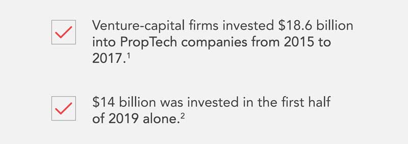 Ensuring Proptech Investment