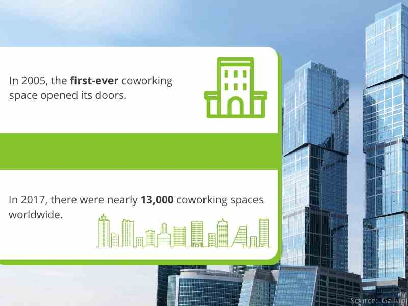 future-of-commercial-office-coworking-stats