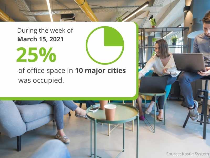future-of-commercial-offices