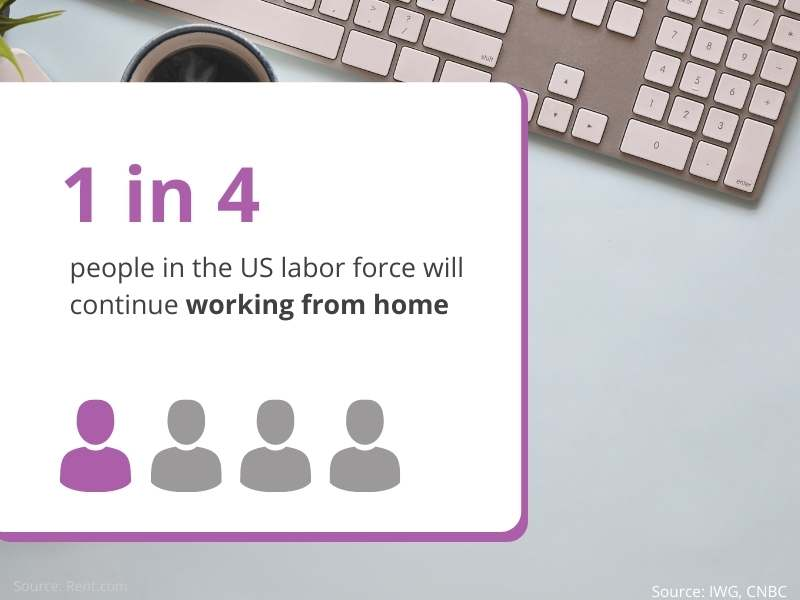 working-from-home-stats
