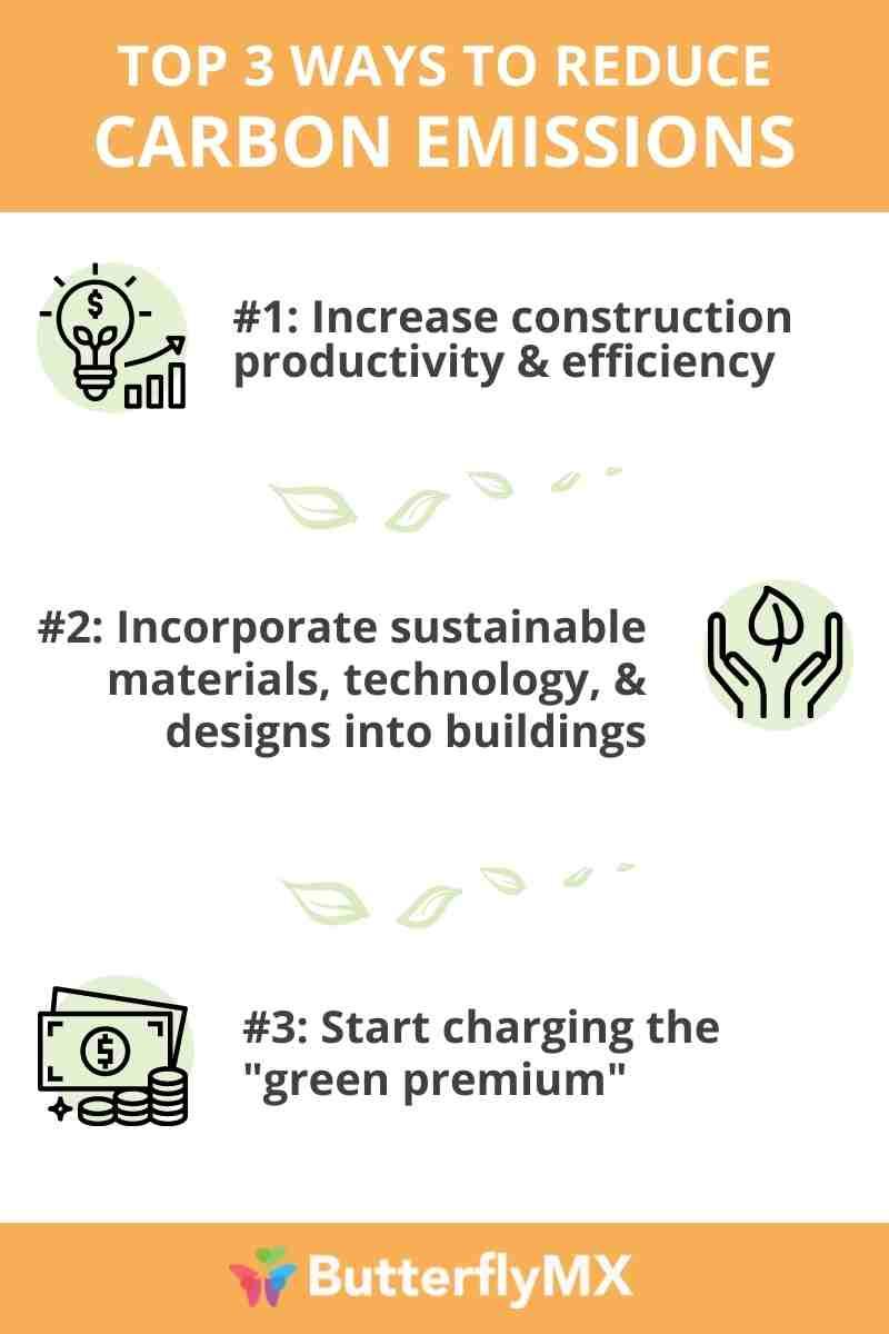 reduce building carbon emissions